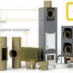 Дымоходная система Schiedel UNI (Германия)